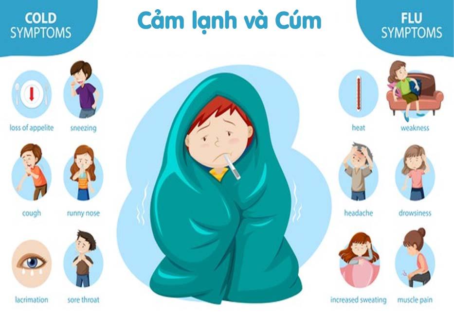 Cảm cúm có những triệu chứng nặng hơn cảm lạnh. (Ảnh minh họa)